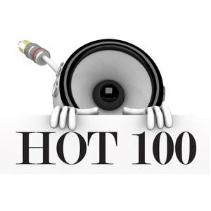 HOT 100 - Breakeven (Falling to Pieces) (Originally by The Script) [Karaoke / Instrumental]