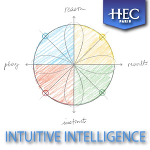 Intuitive Intelligence (video)