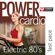 Beat It (Power Music Remix) - Power Music Workout