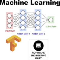 Podcast cover art for Machine Learning – Software Engineering Daily