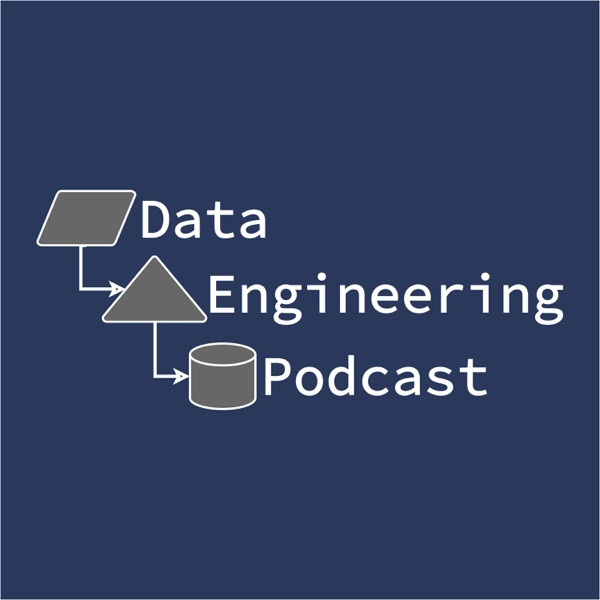 Index Your Big Data With Pilosa For Faster Analytics - Episode 77