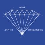 Martin L. Dumas, Jr. - Attitude, Belief and Determination