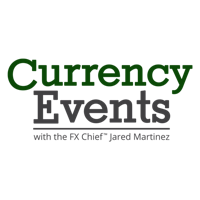 Currency Events with Jared Martinez podcast