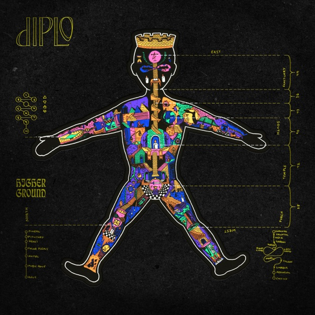 Diplo Higher Ground M4A Free Download