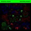 Krystal Klear - Neutron Dance (Edit) ilustración