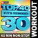 Don't Wanna Know (Workout Mix) - Power Music Workout