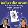 PokerDiagram Poker Podcast artwork