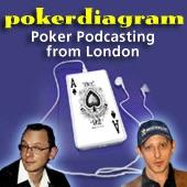 PokerDiagram Poker Podcast