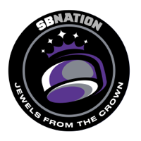 Jewels from the Crown: for Los Angeles Kings fans podcast
