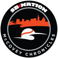 McCovey Chronicles: for San Francisco Giants fans podcast