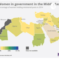 Women In The Middle East podcast