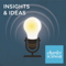 Charles Schwab's Insights & Ideas Podcast