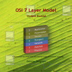 OSI 7 Layer Model