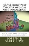 Grove Body Part ChartA Medical Arts Innovation