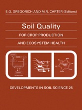 Soil Quality For Crop Production And Ecosystem Health