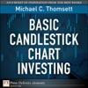 Basic Candlestick Chart Investing