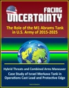 Facing Uncertainty The Role Of The M1 Abrams Tank In US Army Of 2015-2025 - Hybrid Threats And Combined Arms Maneuver Case Study Of Israel Merkava Tank In Operations Cast Lead And Protective Edge