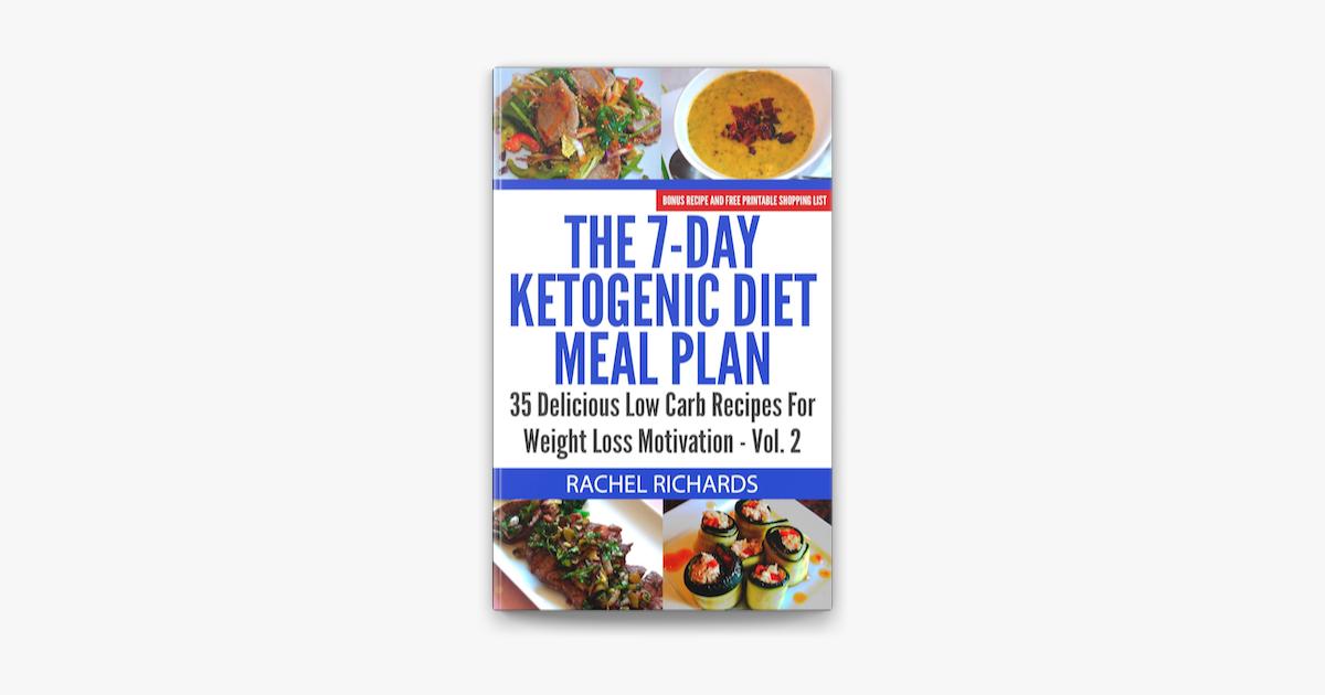 Motivation weight management recipes