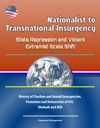 Nationalist To Transnational Insurgency State Repression And Violent Extremist Scale Shift - History Of Chechen And Somali Insurgencies Formation And Destruction Of ICU Al-Shabaab And ISIS