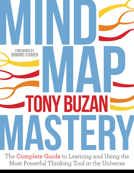 Mind Map Mastery
