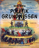 Politik Grundwissen