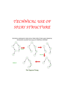 TECHNICAL USE OF SPLAY STRUCTURE