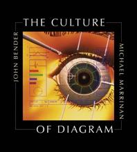 The Culture of Diagram