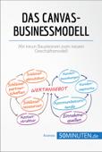 Das Canvas-Businessmodell