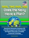 Real Time Analysis Does The Navy Have A Plan Operational Information Dominance ID From Electromagnetic And Cyber Domains And Organic Sensor Data Leveraging Commercial Technology