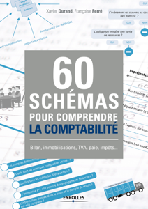 60 schémas pour comprendre la comptabilité La couverture du livre martien