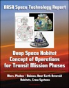 NASA Space Technology Report Deep Space Habitat Concept Of Operations For Transit Mission Phases - Mars Phobos  Deimos Near Earth Asteroid Habitats Crew Systems