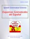 Esquemas Gramaticales Del Espaol