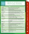 Medical Terminology Skeletal System Speedy Study Guides