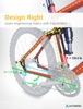 Design Right by Autodesk