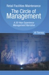 Retail Facilities Maintenance The Circle Of Management
