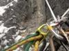 Climbing Tools: Basic Three