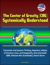 The Center Of Gravity COG Systemically Understood - Clausewitz And Systems Thinking Napoleon Battles Of Granicus Issus And Gaugamela Jena-Auerstadt 1806 Vietnam War Cambodia Desert Storm