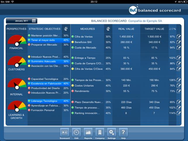 Balanced Scorecard Screenshot
