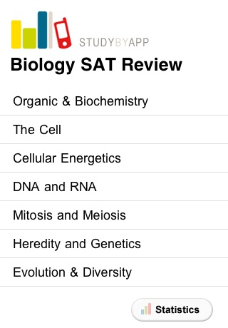 Biology SAT Review