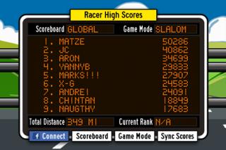 Racerのおすすめ画像5
