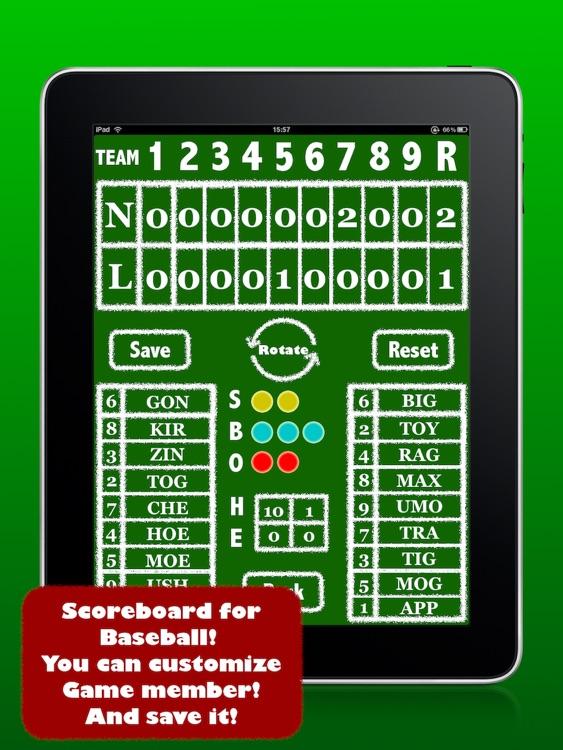 BIGSCORE: Baseball Scoreboard