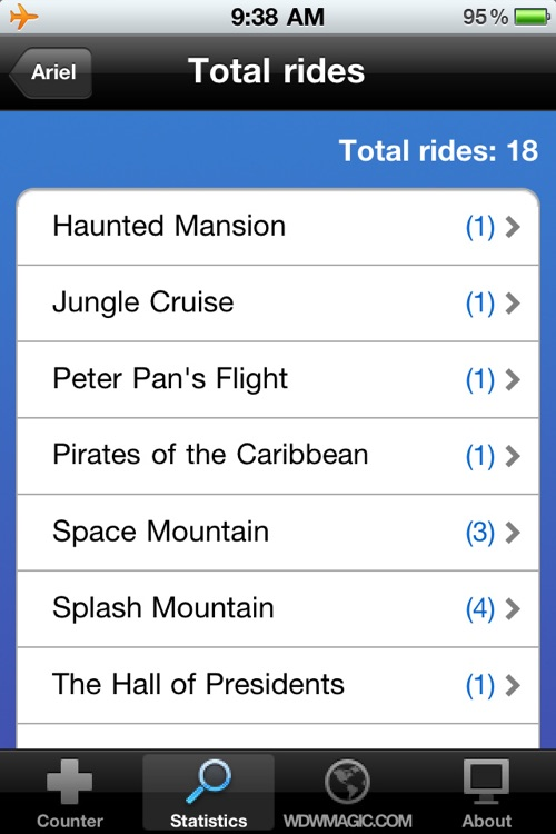 WDW Ride Counter - Walt Disney World Edition screenshot-4