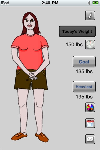Weight Loss for Women (Visual Motivation) screenshot-1