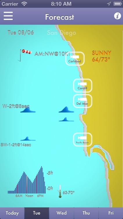 Surf SD
