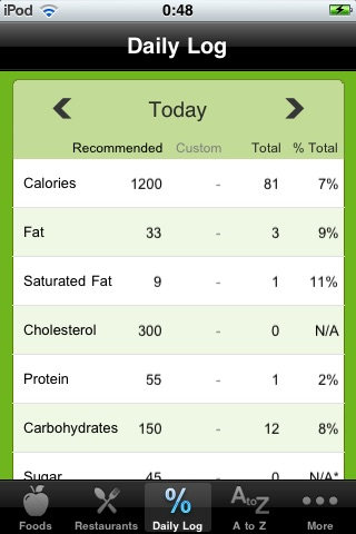 Your Complete Food Counter screenshot-4