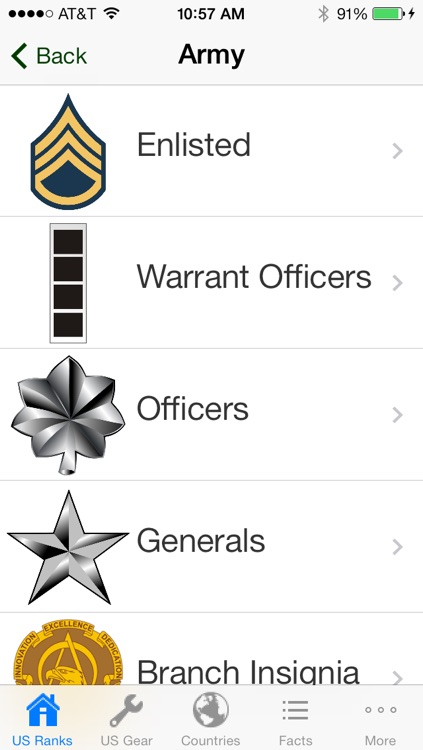 Military Ranks + screenshot-0