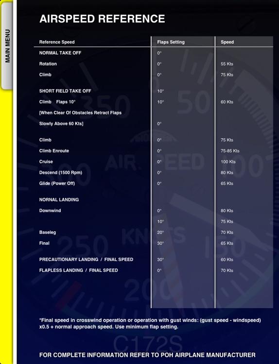 Checklist C172S