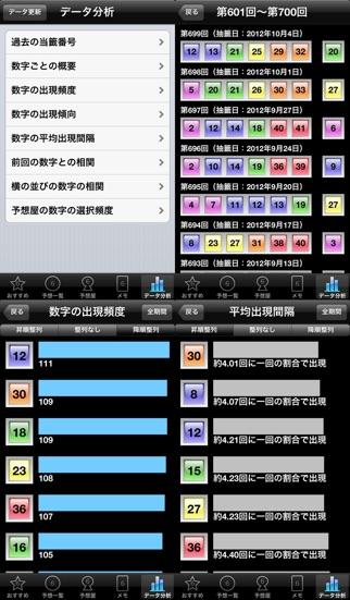 当てよう!ロト6 screenshot1