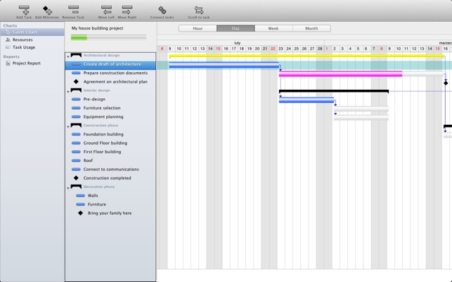 Project planner gantt app on the mac app store screenshots ccuart