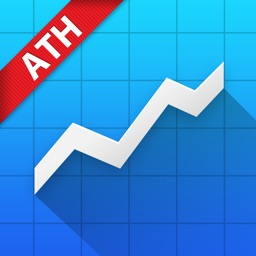 ATH Stock Analysis